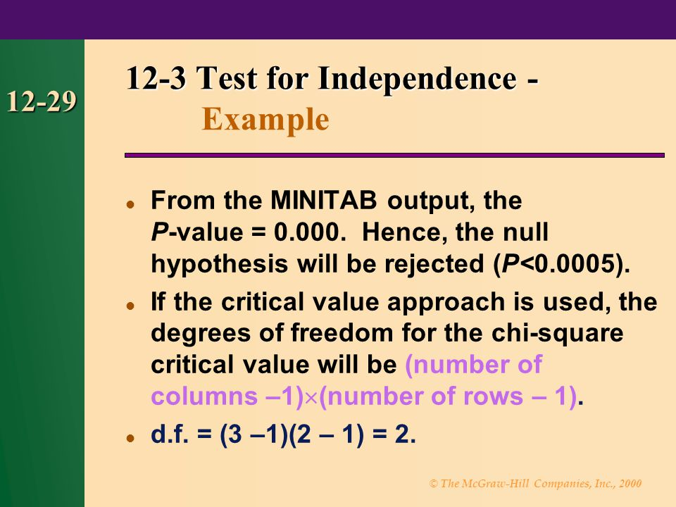 © The McGraw-Hill Companies, Inc., 2000 12-29 From the MINITAB output, the P-value = 0.000.