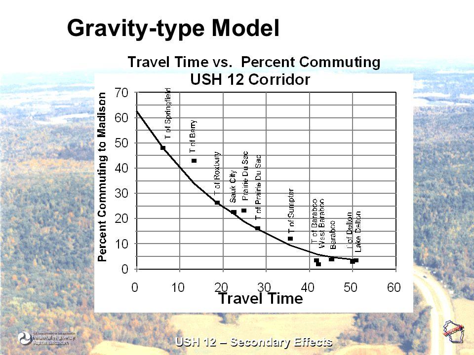 USH 12 – Secondary Effects Gravity-type Model