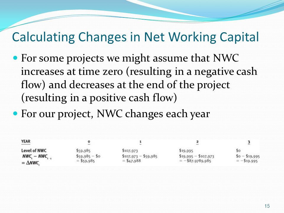 15 Calculating Changes in Net Working Capital For some projects we might assume that NWC increases at time zero (resulting in a negative cash flow) an