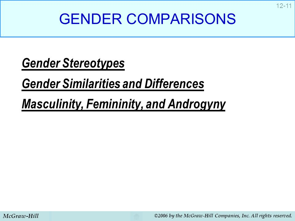 McGraw-Hill ©2006 by the McGraw-Hill Companies, Inc. All rights reserved. 12-11 GENDER COMPARISONS Gender Stereotypes Gender Similarities and Differen