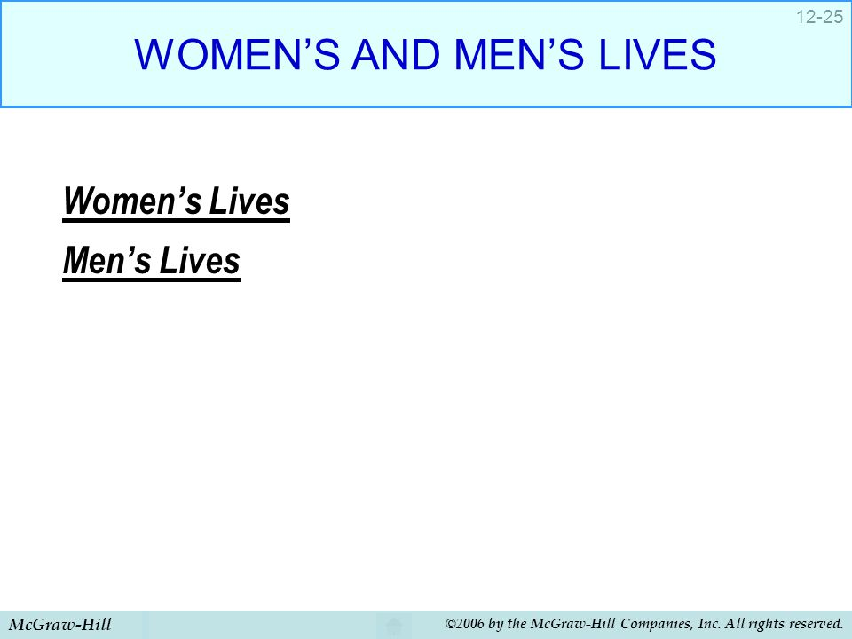 McGraw-Hill ©2006 by the McGraw-Hill Companies, Inc. All rights reserved. 12-25 WOMEN'S AND MEN'S LIVES Women's Lives Men's Lives
