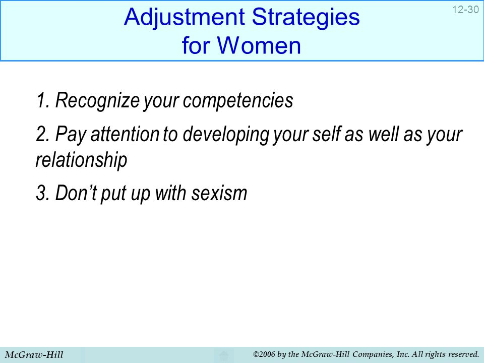 McGraw-Hill ©2006 by the McGraw-Hill Companies, Inc. All rights reserved. 12-30 Adjustment Strategies for Women 1. Recognize your competencies 2. Pay