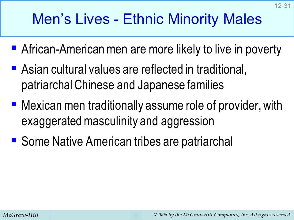McGraw-Hill ©2006 by the McGraw-Hill Companies, Inc. All rights reserved. 12-31 Men's Lives - Ethnic Minority Males  African-American men are more li