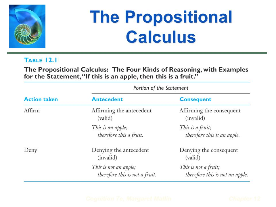 Cognition 7e, Margaret MatlinChapter 12 The Propositional Calculus