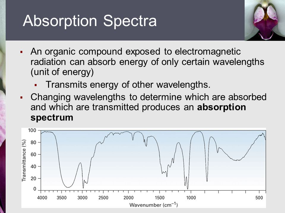  An organic compound exposed to electromagnetic radiation can absorb energy of only certain wavelengths (unit of energy)  Transmits energy of other