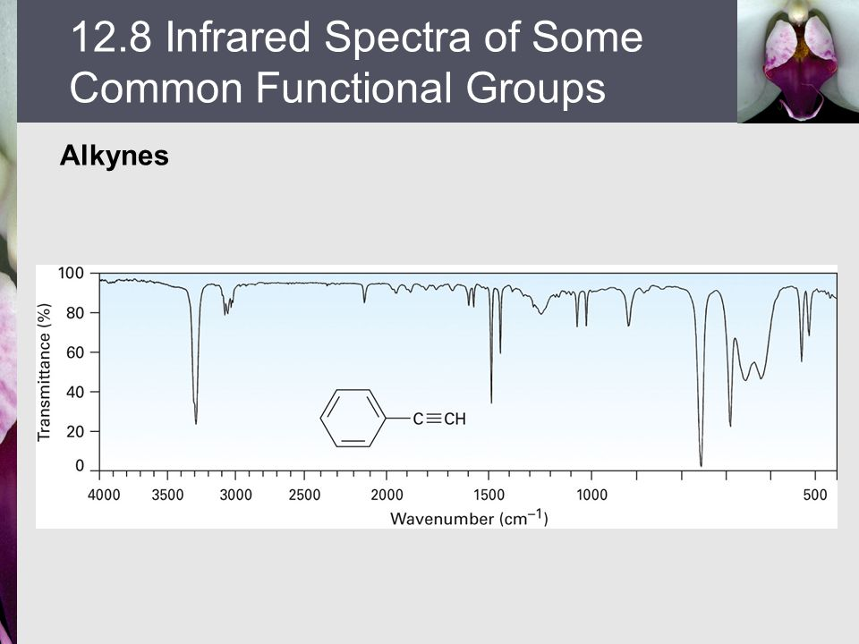 Alkynes 12.8 Infrared Spectra of Some Common Functional Groups
