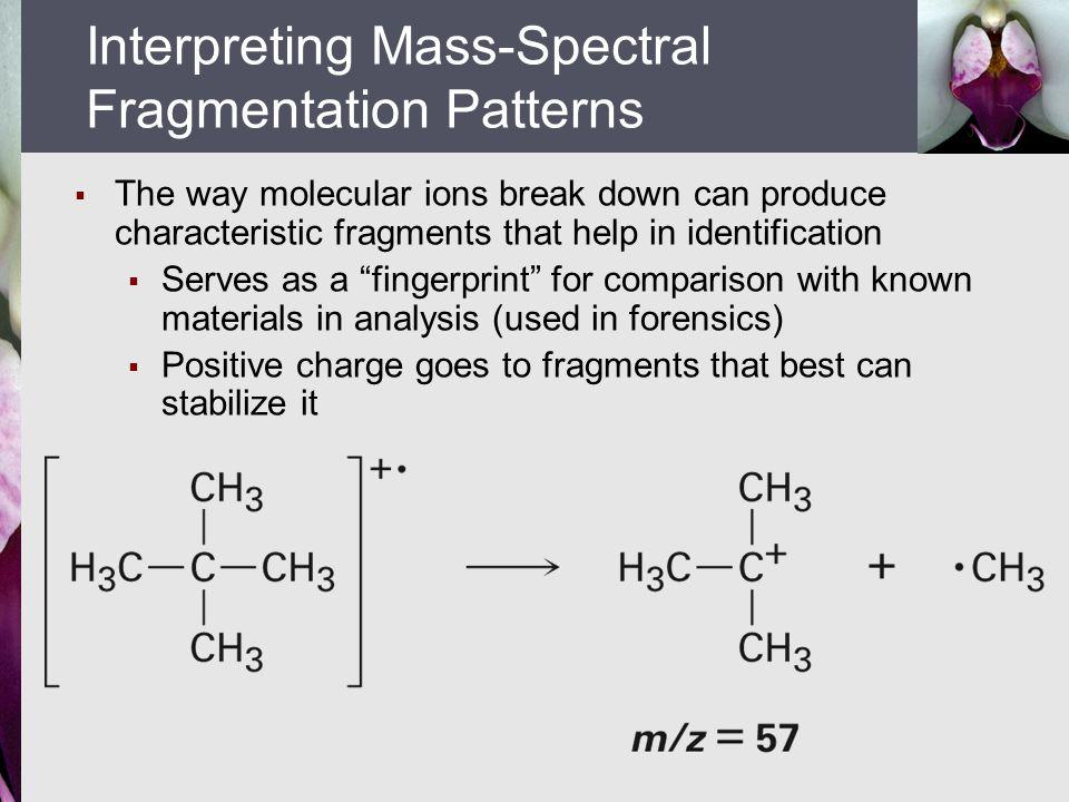  Hexane (m/z = 86 for parent) has peaks at m/z = 71, 57, 43, 29 Mass Spectral Fragmentation of Hexane