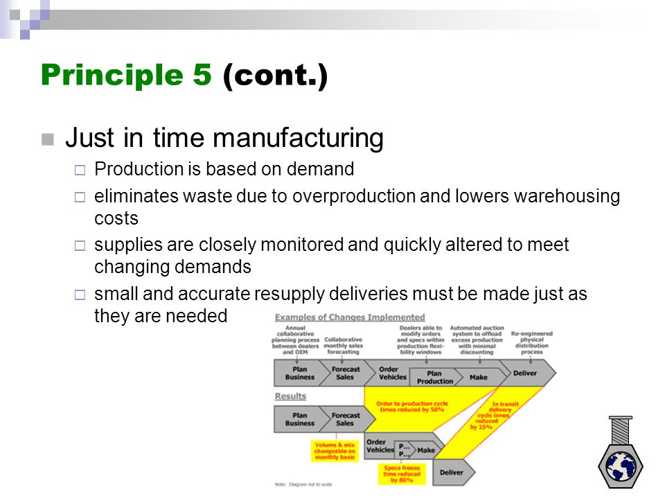 Principle 5 (cont.) Just in time manufacturing  Production is based on demand  eliminates waste due to overproduction and lowers warehousing costs 