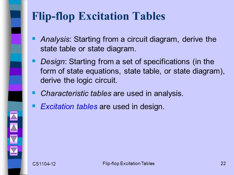 CS1104-12 Flip-flop Excitation Tables22 Flip-flop Excitation Tables  Analysis: Starting from a circuit diagram, derive the state table or state diagr
