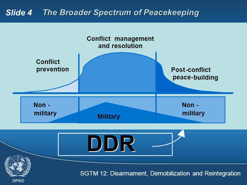 SGTM 12: Disarmament, Demobilization and Reintegration Slide 4 and resolution building Conflict prevention Conflict management Post military DDR peace