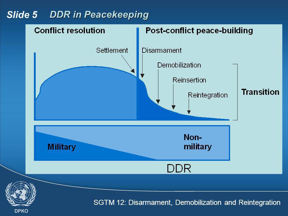 SGTM 12: Disarmament, Demobilization and Reintegration Slide 5 DDR in Peacekeeping