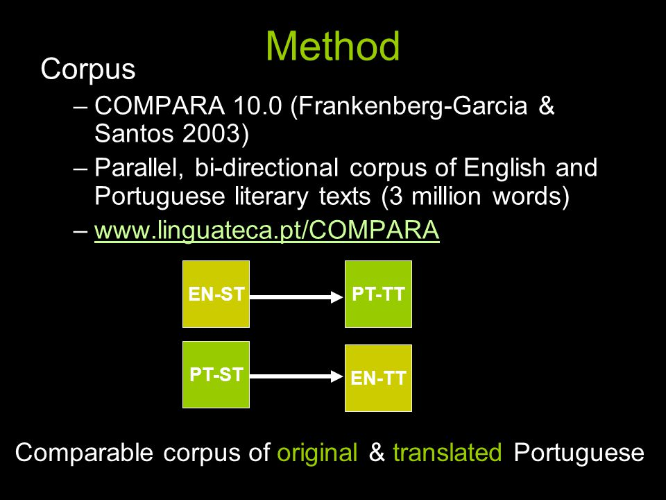 Method Corpus –COMPARA 10.0 (Frankenberg-Garcia & Santos 2003) –Parallel, bi-directional corpus of English and Portuguese literary texts (3 million words) –www.linguateca.pt/COMPARAwww.linguateca.pt/COMPARA EN-STPT-TT PT-ST EN-TT Comparable corpus of original & translated Portuguese