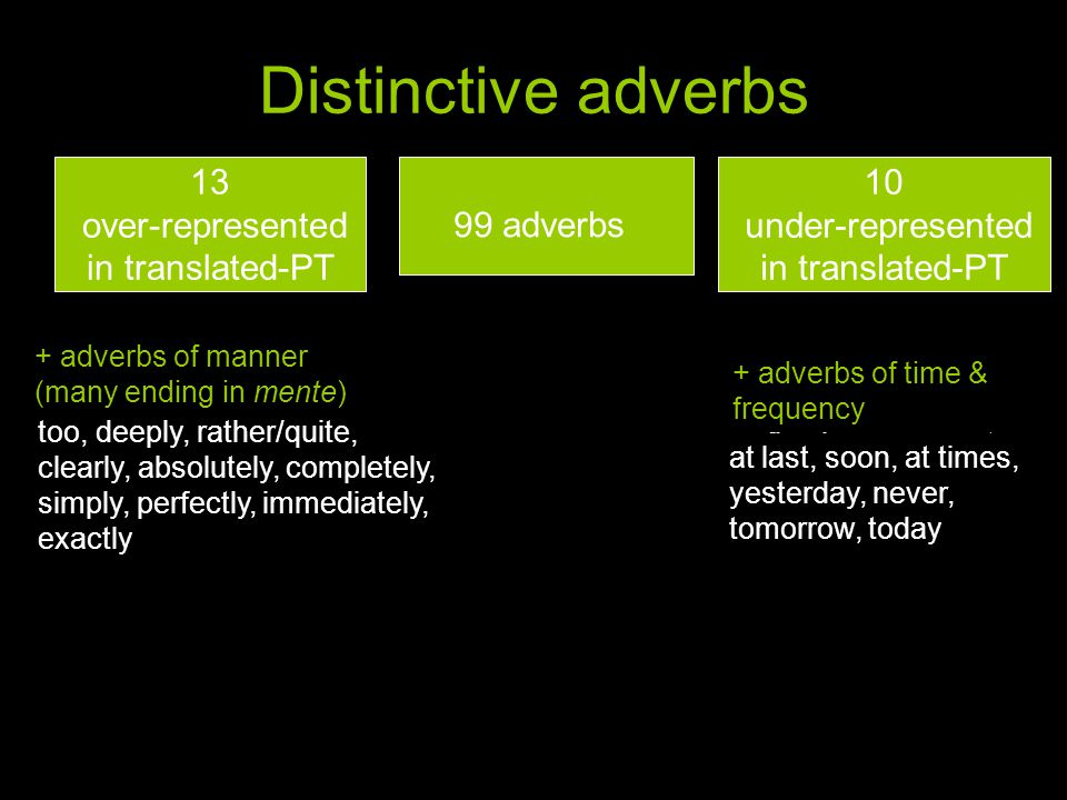 Distinctive adverbs 99 adverbs 13 over-represented in translated-PT 10 under-represented in translated-PT + adverbs of manner (many ending in mente) demasiado, profundamente, bastante, claro, absolutamente, completamente, simplesmente, perfeitamente, imediatamente, exatamente + adverbs of time & frequency enfim, logo, ora, ontem, jamais, amanhã, hoje too, deeply, rather/quite, clearly, absolutely, completely, simply, perfectly, immediately, exactly at last, soon, at times, yesterday, never, tomorrow, today
