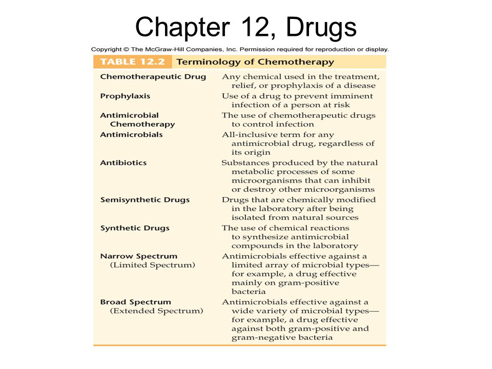 Drug Resistance –General cause: Genetic mutation, followed by Natural selection 1.