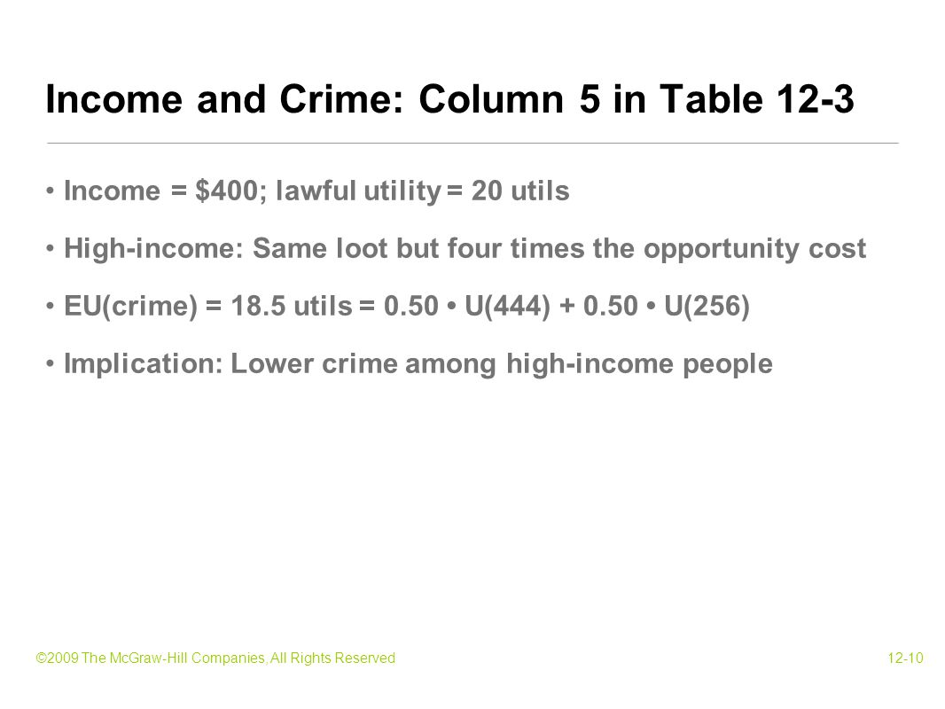©2009 The McGraw-Hill Companies, All Rights Reserved12-10 Income = $400; lawful utility = 20 utils High-income: Same loot but four times the opportunity cost EU(crime) = 18.5 utils = 0.50 U(444) + 0.50 U(256) Implication: Lower crime among high-income people Income and Crime: Column 5 in Table 12-3