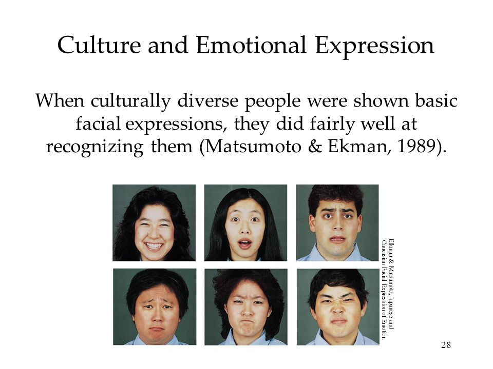 28 Culture and Emotional Expression When culturally diverse people were shown basic facial expressions, they did fairly well at recognizing them (Mats