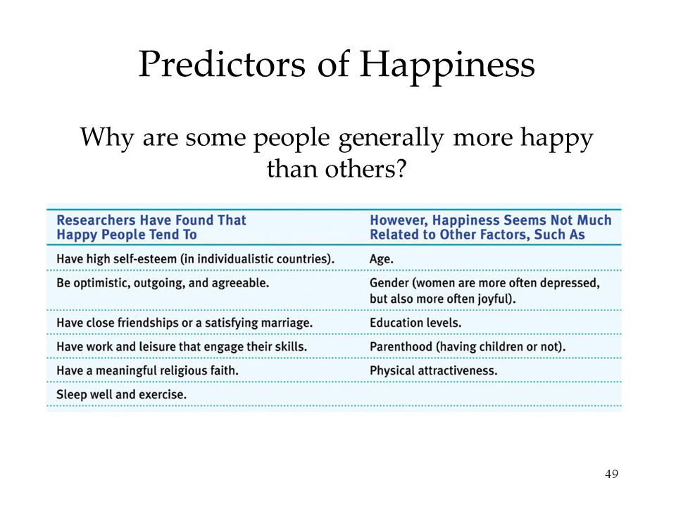 49 Predictors of Happiness Why are some people generally more happy than others?