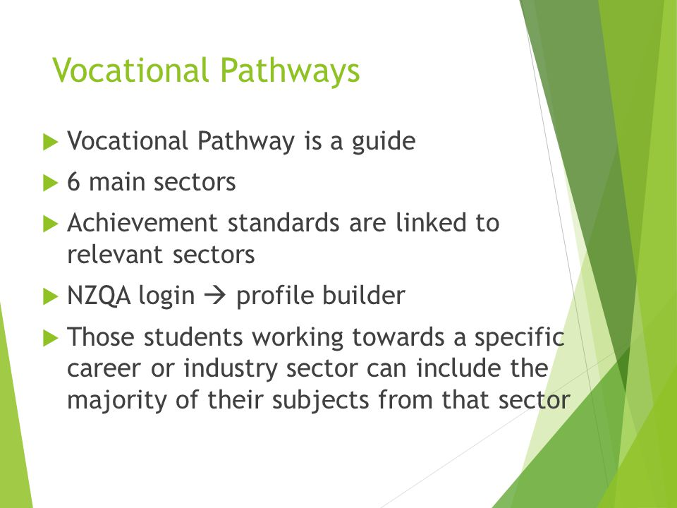 Vocational Pathways  Vocational Pathway is a guide  6 main sectors  Achievement standards are linked to relevant sectors  NZQA login  profile builder  Those students working towards a specific career or industry sector can include the majority of their subjects from that sector