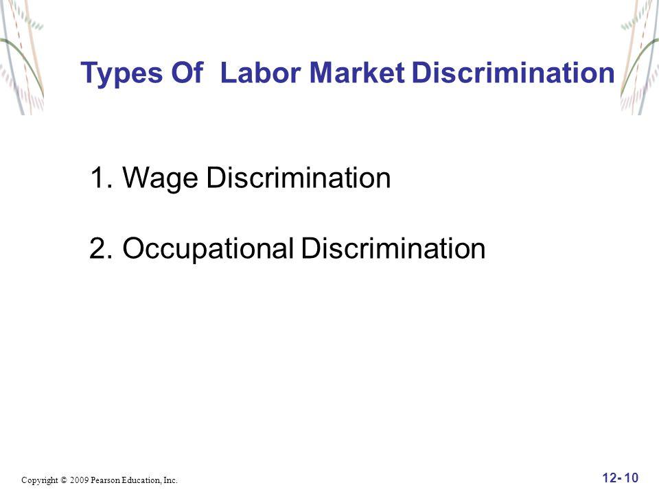 Copyright © 2009 Pearson Education, Inc. 12- 10 Types Of Labor Market Discrimination 1.Wage Discrimination 2.Occupational Discrimination