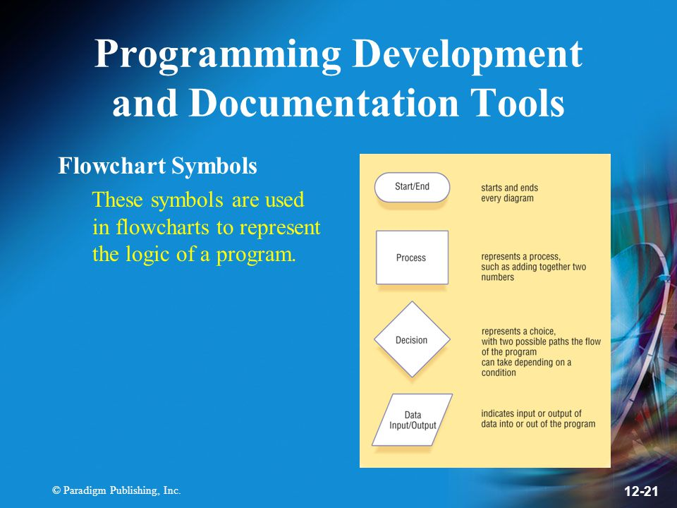 © Paradigm Publishing, Inc. 12-21 Programming Development and Documentation Tools Flowchart Symbols These symbols are used in flowcharts to represent