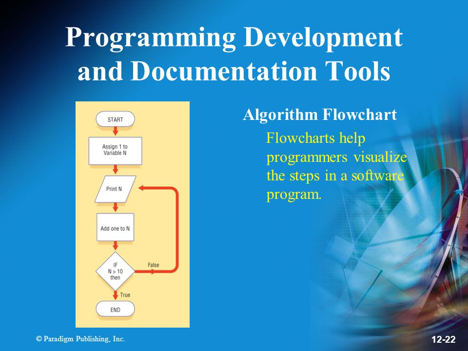 © Paradigm Publishing, Inc. 12-22 Programming Development and Documentation Tools Algorithm Flowchart Flowcharts help programmers visualize the steps