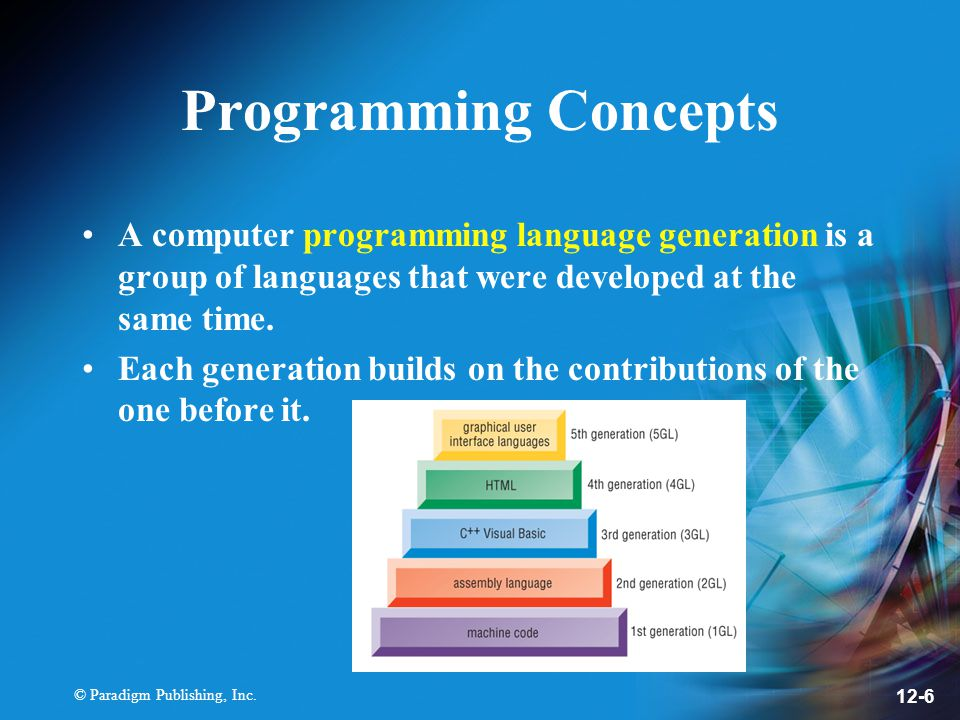 © Paradigm Publishing, Inc. 12-6 Programming Concepts A computer programming language generation is a group of languages that were developed at the sa