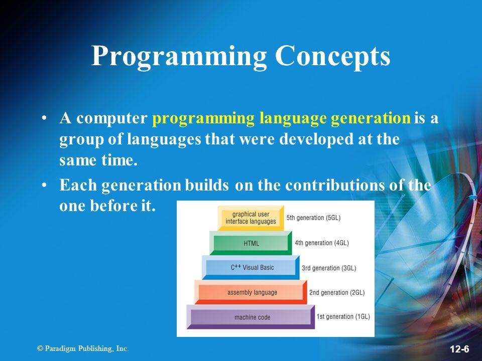 © Paradigm Publishing, Inc. 12-27 Major Programming Languages Commonly Used Programming Languages