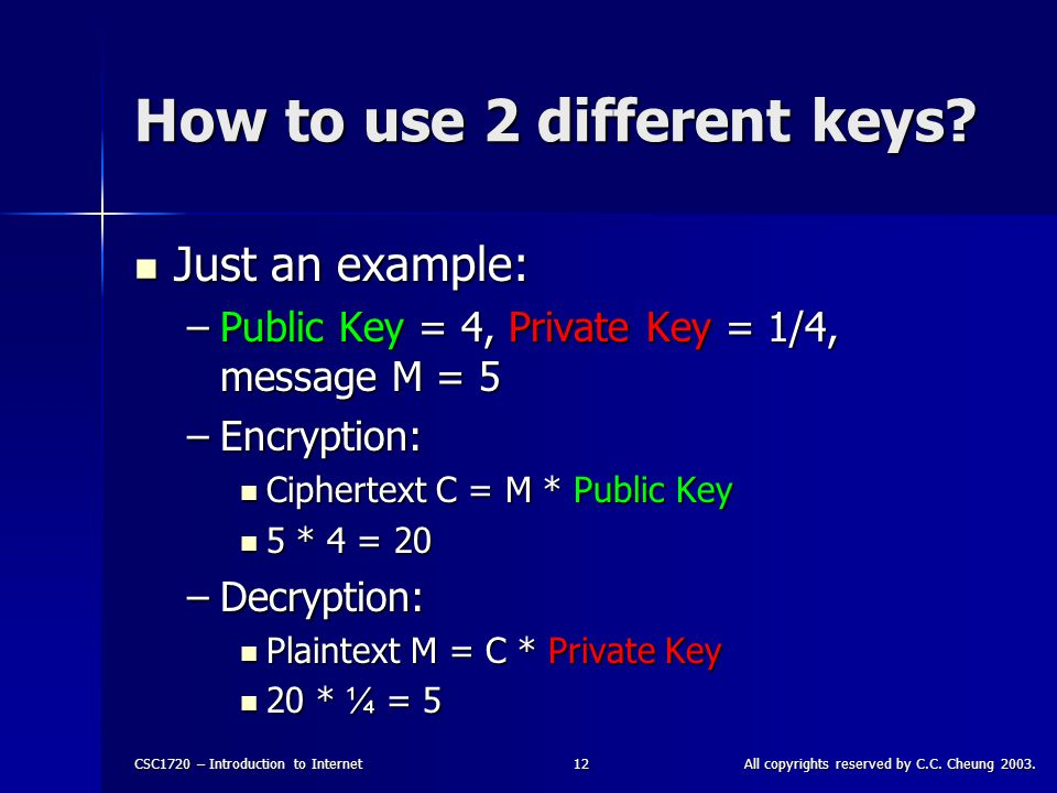 CSC1720 – Introduction to InternetAll copyrights reserved by C.C. Cheung 2003.12 How to use 2 different keys? Just an example: Just an example: –Publi