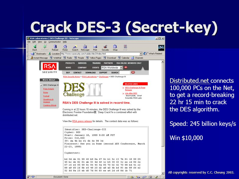 CSC1720 – Introduction to InternetAll copyrights reserved by C.C. Cheung 2003.20 Crack DES-3 (Secret-key) Distributed.net Distributed.net connects 100
