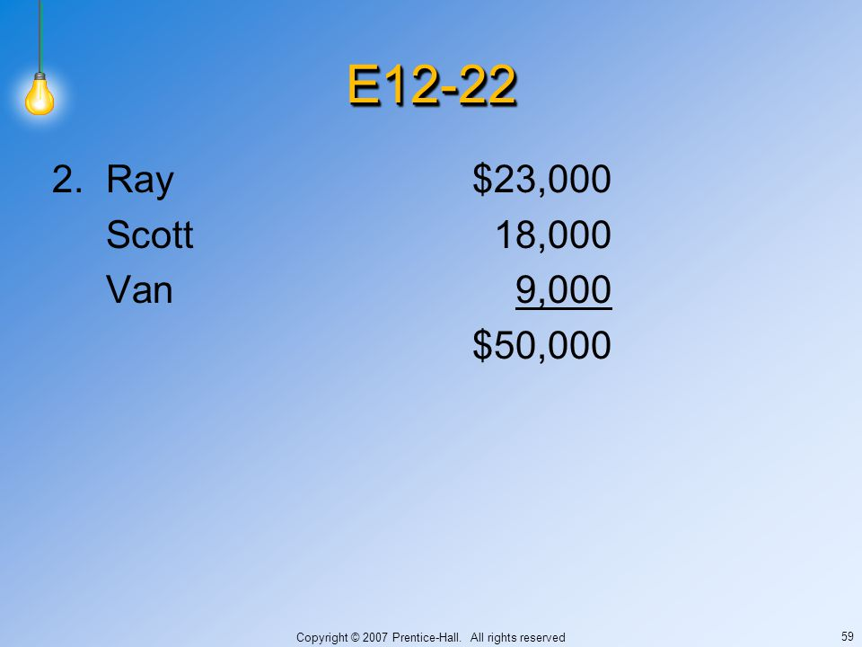Copyright © 2007 Prentice-Hall. All rights reserved 59 E12-22E12-22 2. Ray$23,000 Scott18,000 Van9,000 $50,000