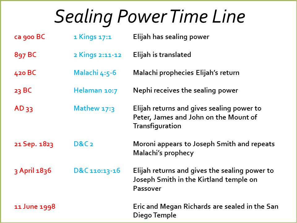 ca 900 BC1 Kings 17:1Elijah has sealing power 897 BC2 Kings 2:11-12Elijah is translated 420 BCMalachi 4:5-6Malachi prophecies Elijah's return 23 BCHel