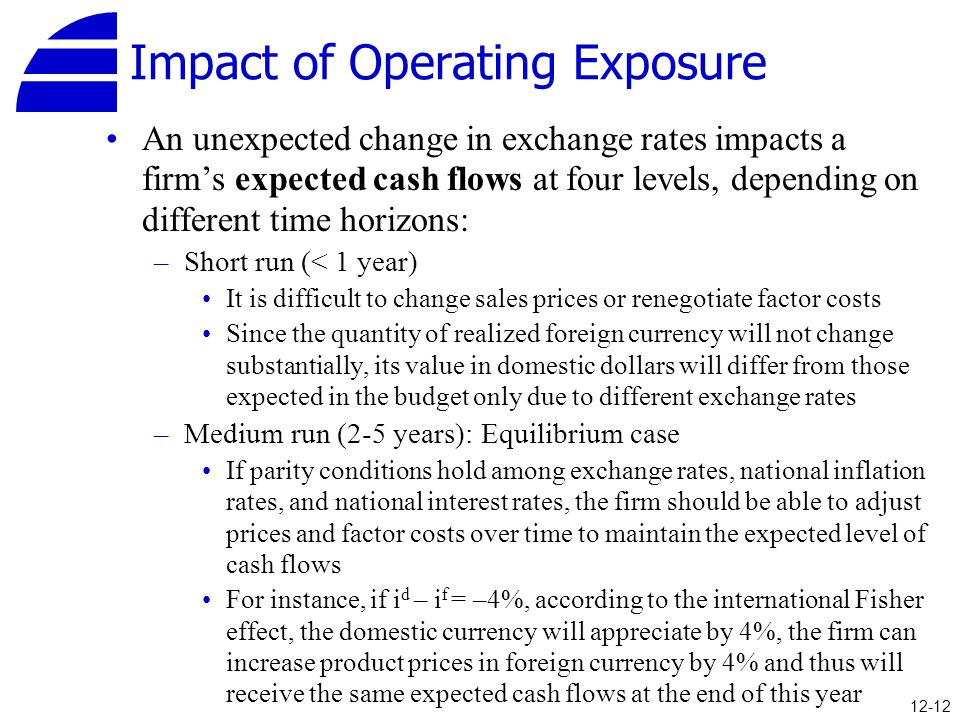 Impact of Operating Exposure An unexpected change in exchange rates impacts a firm's expected cash flows at four levels, depending on different time h