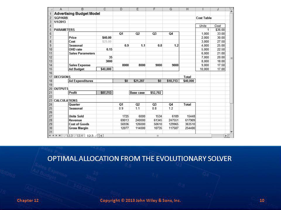 OPTIMAL ALLOCATION FROM THE EVOLUTIONARY SOLVER Chapter 12Copyright © 2013 John Wiley & Sons, Inc.10