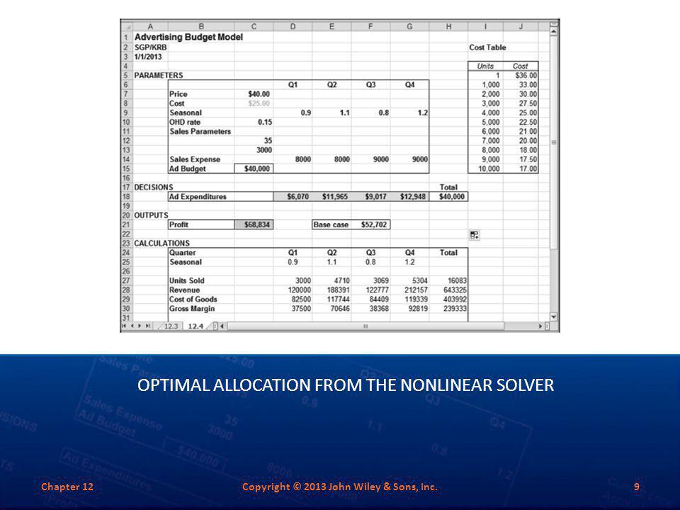 OPTIMAL ALLOCATION FROM THE NONLINEAR SOLVER Chapter 12Copyright © 2013 John Wiley & Sons, Inc.9