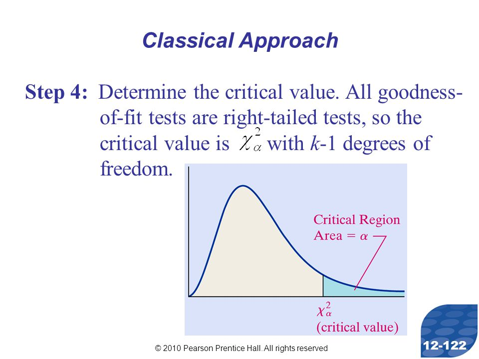 © 2010 Pearson Prentice Hall. All rights reserved 12-122 Step 4: Determine the critical value.