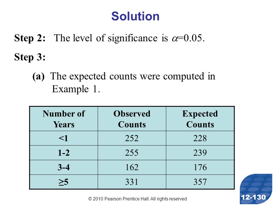 © 2010 Pearson Prentice Hall. All rights reserved 12-130 Step 2: The level of significance is  =0.05. Step 3: (a) The expected counts were computed i