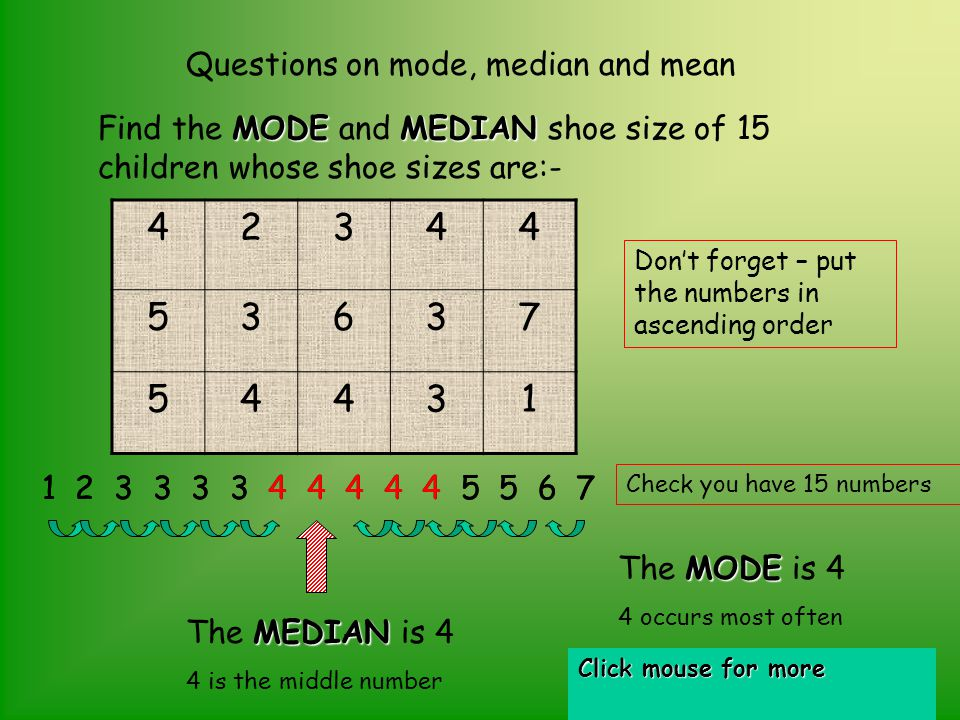 Questions on mode, median and mean MODEMEDIAN Find the MODE and MEDIAN shoe size of 15 children whose shoe sizes are:- 42344 53637 54431 Click mouse f