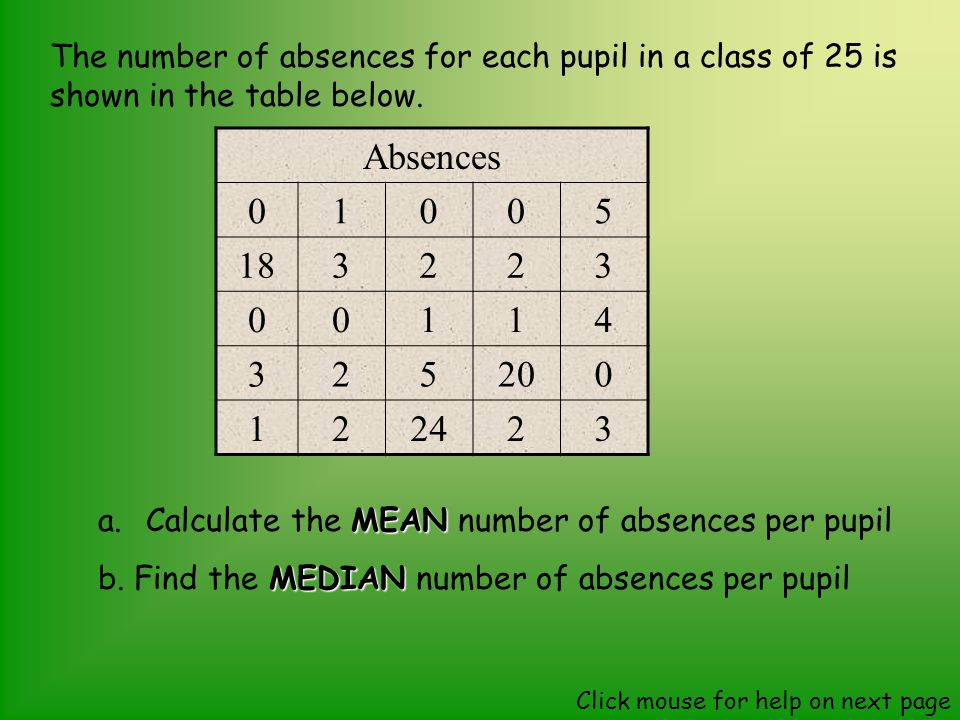 The number of absences for each pupil in a class of 25 is shown in the table below. Absences 01005 183223 00114 325200 122423 MEAN a.Calculate the MEA