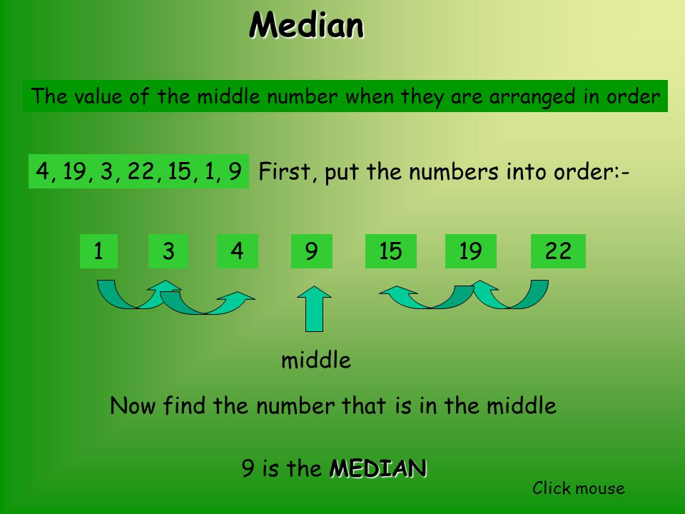 Median Median The value of the middle number when they are arranged in order First, put the numbers into order:-4, 19, 3, 22, 15, 1, 9 1 22 19 3 4 9 1