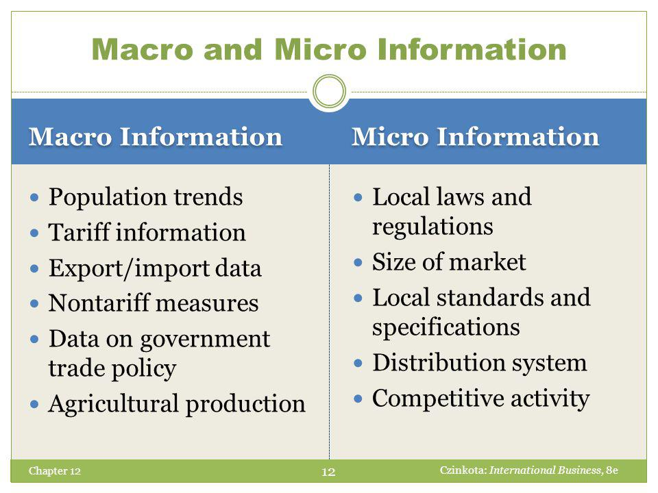 Macro Information Micro Information Chapter 12 Population trends Tariff information Export/import data Nontariff measures Data on government trade policy Agricultural production Local laws and regulations Size of market Local standards and specifications Distribution system Competitive activity Macro and Micro Information 12 Czinkota: International Business, 8e