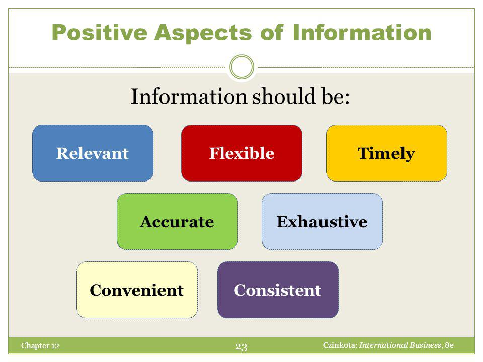 Positive Aspects of Information Chapter 12 Information should be: 23 Czinkota: International Business, 8e RelevantTimelyFlexible AccurateExhaustive Co