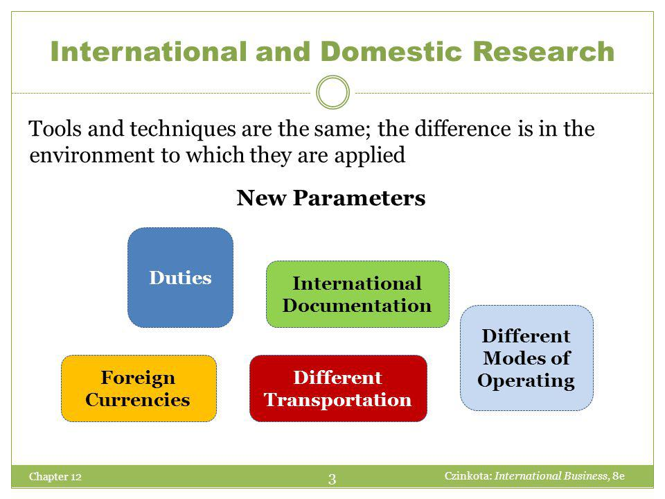 International and Domestic Research Chapter 12 Different Transportation Duties Different Modes of Operating Foreign Currencies International Documentation Tools and techniques are the same; the difference is in the environment to which they are applied New Parameters 3 Czinkota: International Business, 8e