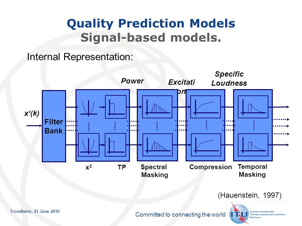 Committed to connecting the world Trondheim, 21 June 2010 Quality Prediction Models Signal-based models. Internal Representation: (Hauenstein, 1997) F