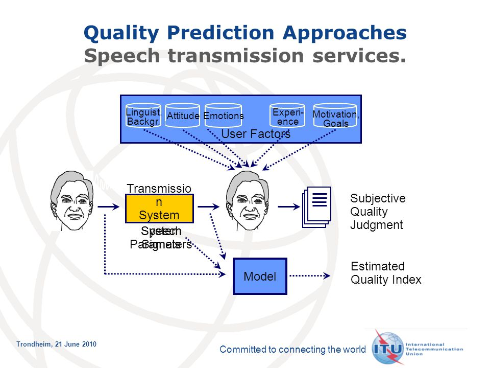 Committed to connecting the world Trondheim, 21 June 2010 Quality Prediction Approaches Speech transmission services. Model Estimated Quality Index Sy