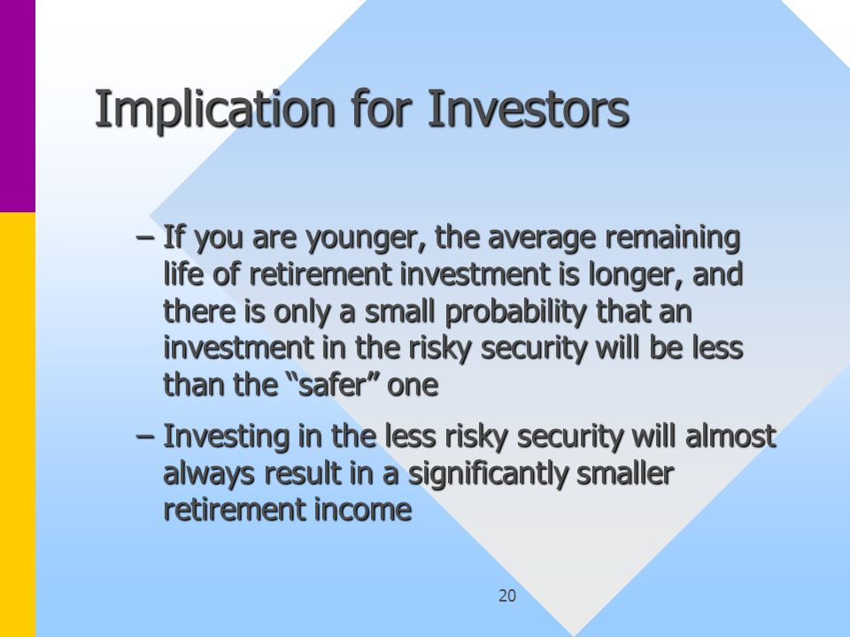 20 Implication for Investors –If you are younger, the average remaining life of retirement investment is longer, and there is only a small probability that an investment in the risky security will be less than the safer one –Investing in the less risky security will almost always result in a significantly smaller retirement income