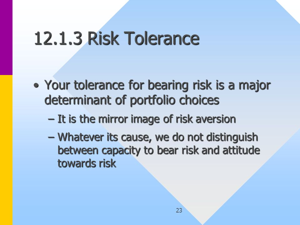 23 12.1.3 Risk Tolerance Your tolerance for bearing risk is a major determinant of portfolio choicesYour tolerance for bearing risk is a major determinant of portfolio choices –It is the mirror image of risk aversion –Whatever its cause, we do not distinguish between capacity to bear risk and attitude towards risk