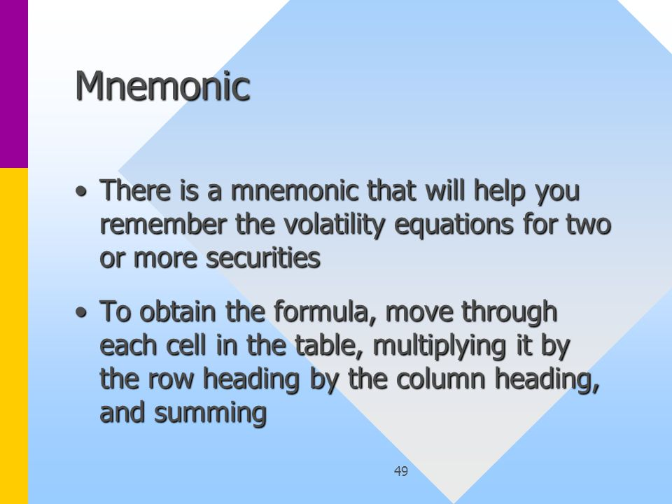49 Mnemonic There is a mnemonic that will help you remember the volatility equations for two or more securitiesThere is a mnemonic that will help you remember the volatility equations for two or more securities To obtain the formula, move through each cell in the table, multiplying it by the row heading by the column heading, and summingTo obtain the formula, move through each cell in the table, multiplying it by the row heading by the column heading, and summing