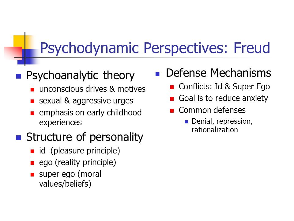 Psychodynamic Perspectives: Freud Psychosexual Stages of Development Oral, anal, phallic, latent, genital Emphasis placed on early development Trauma at a stage leads to fixation Consciousness (levels of awareness) conscious, preconscious, unconscious Traumatic early childhood experiences repressed into the unconscious