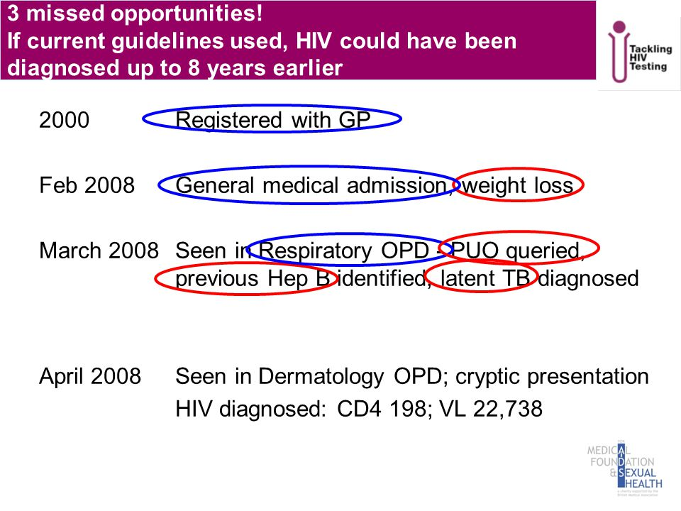 2000Registered with GP Feb 2008 General medical admission, weight loss March 2008 Seen in Respiratory OPD - PUO queried, previous Hep B identified, latent TB diagnosed April 2008Seen in Dermatology OPD; cryptic presentation HIV diagnosed: CD4 198; VL 22,738 3 missed opportunities.
