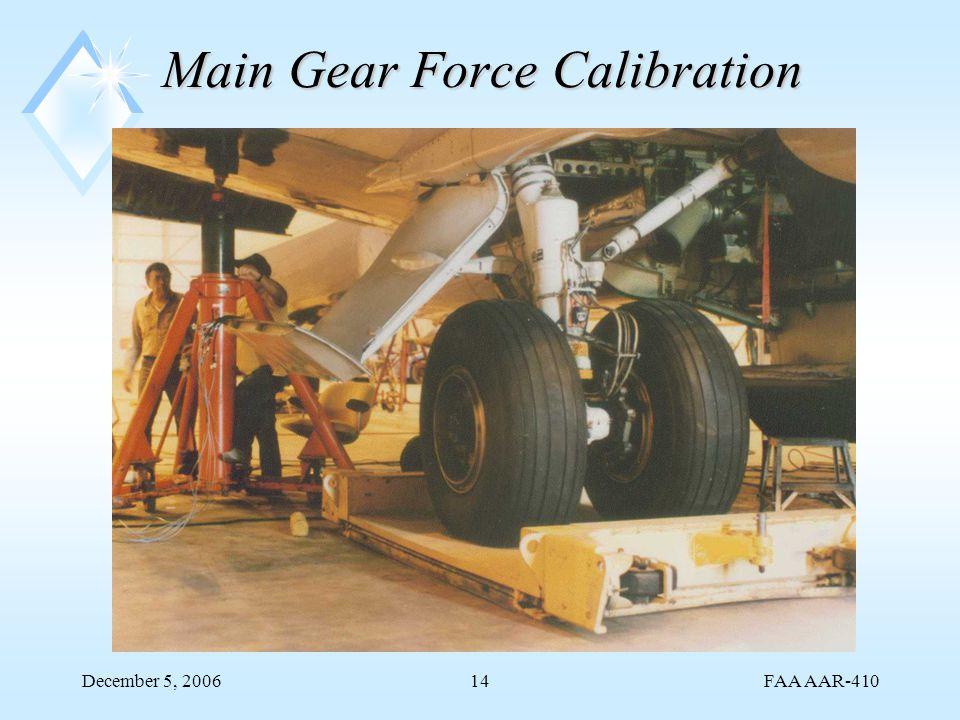FAA AAR-410 December 5, 200614 Main Gear Force Calibration